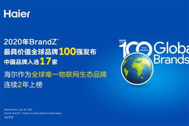 海尔蝉联 2020 年 BrandZ 全球品牌百强,物联网生态品牌持续引领